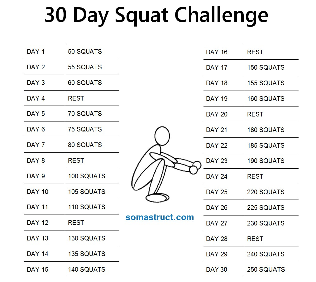 30 day squat challenge does running late count as exercise